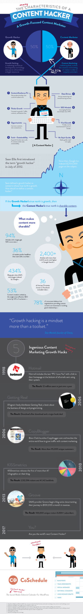Content_Hacker_infographic
