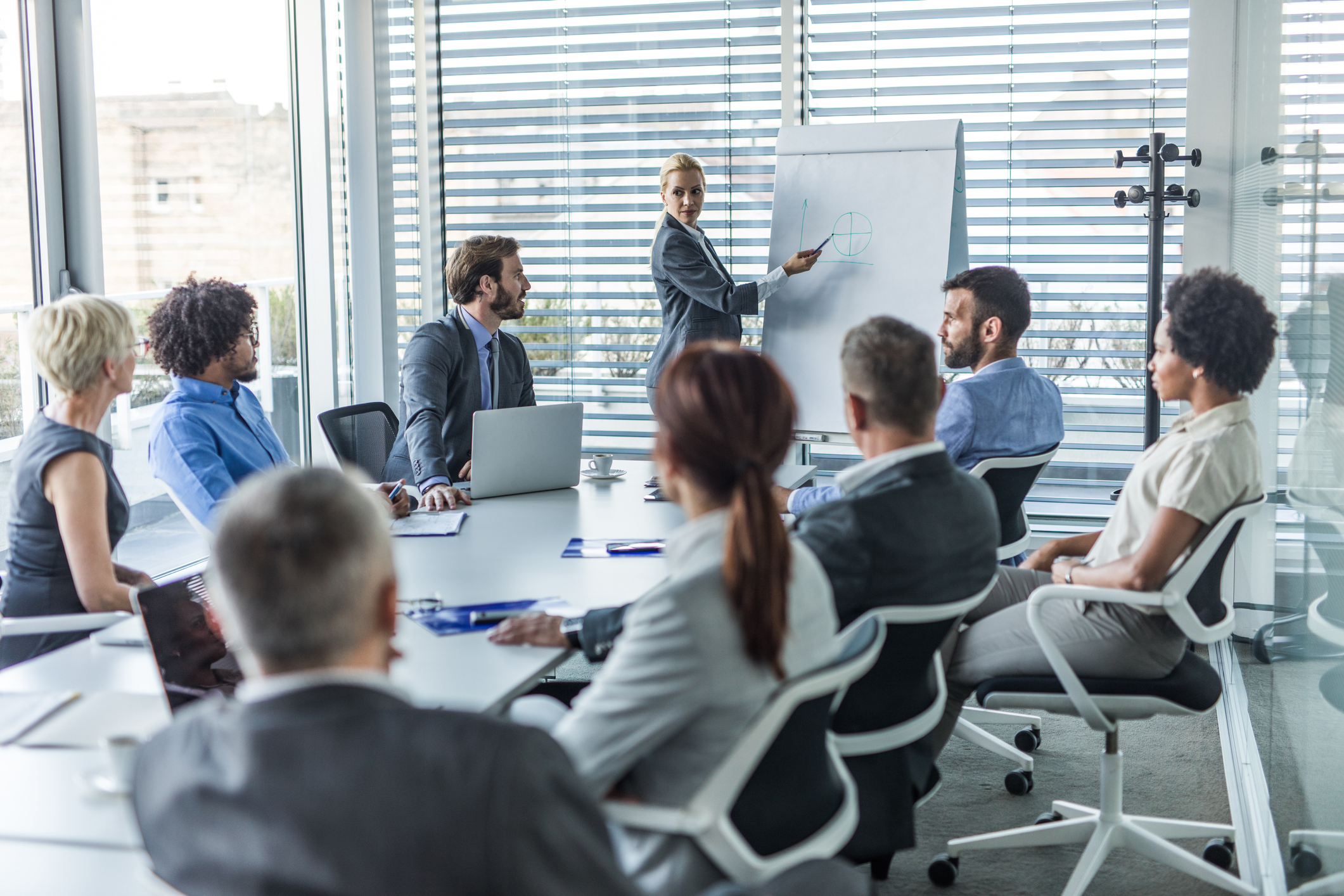 Is personal and professional training worth the cost and effort for business?